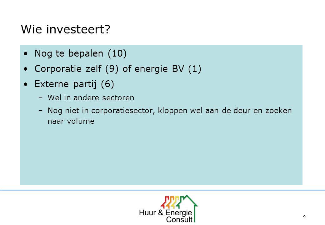 99 Wie investeert? Nog te bepalen (10) Corporatie zelf (9) of energie BV (1) Externe partij (6) –Wel in andere sectoren –Nog niet in corporatiesector,