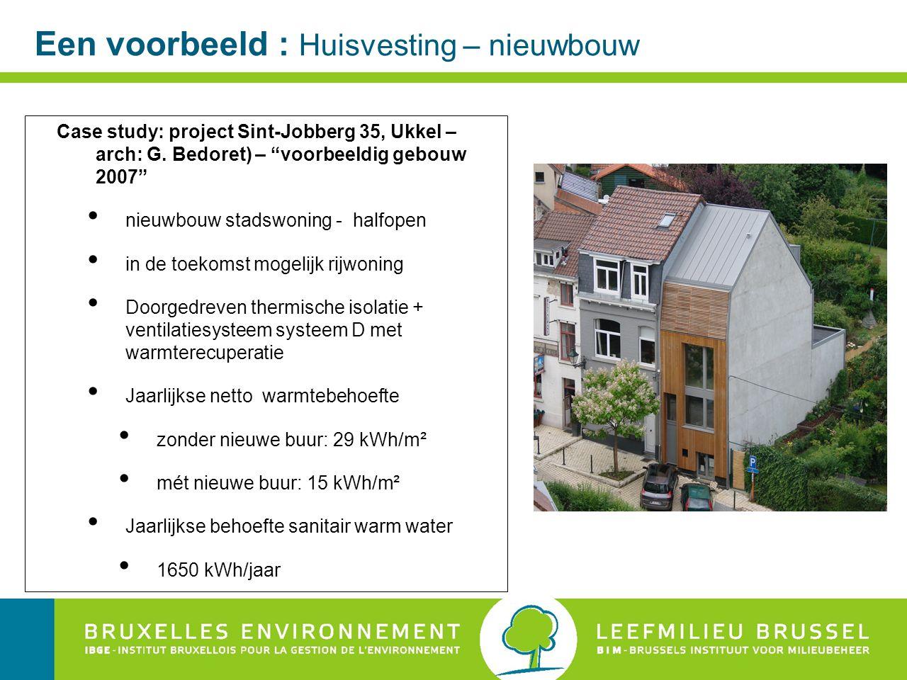 Een voorbeeld : Huisvesting – nieuwbouw Case study: project Sint-Jobberg 35, Ukkel – arch: G.