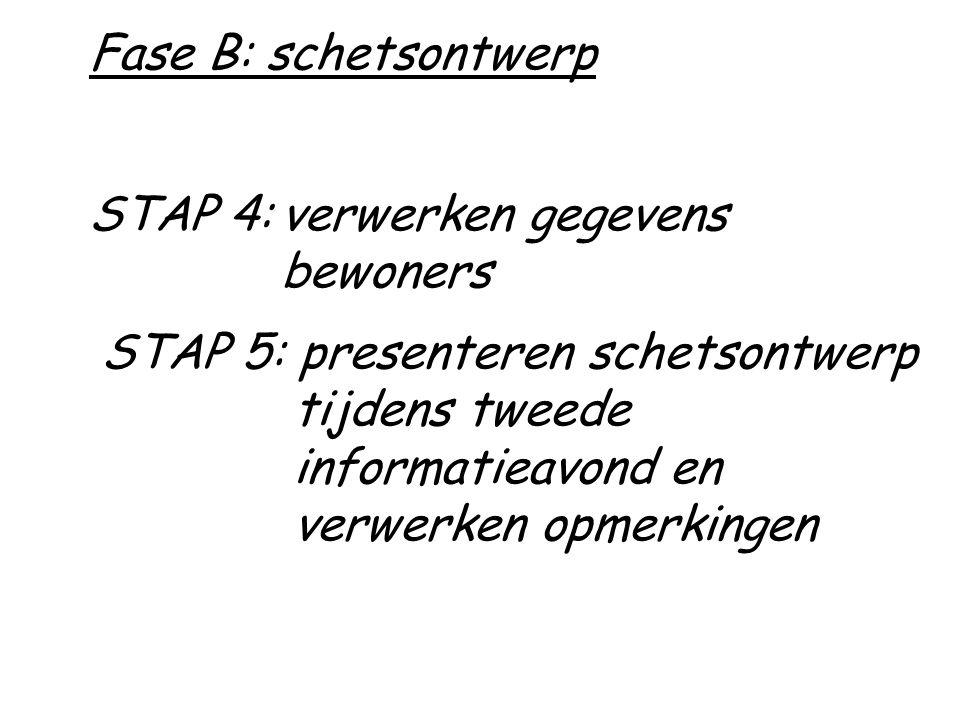 STAP 4:verwerken gegevens bewoners STAP 5: presenteren schetsontwerp tijdens tweede informatieavond en verwerken opmerkingen Fase B: schetsontwerp