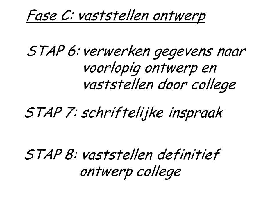 STAP 6:verwerken gegevens naar voorlopig ontwerp en vaststellen door college STAP 7: schriftelijke inspraak STAP 8: vaststellen definitief ontwerp col