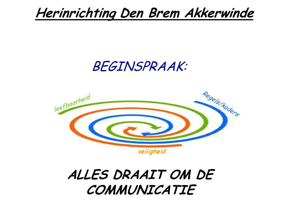 Herinrichting Den Brem Akkerwinde WANNEER?; april 2012 beginspraak 2 e kwartaal 2012 verwerken input bewoners 3 e kwartaal 2012 presentatie Schetsontwerp 4 e kwartaal 2012 Ontwerp en bestek 1 e kwartaal 2013 Aanbesteding 2 e kwartaal en start uitvoering Tijdsduur uitvoering : ca 6 maanden