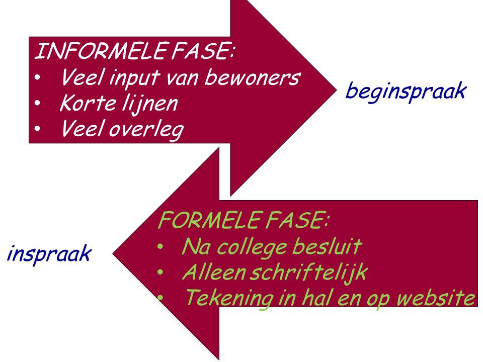 planvorming in 8 stappen: