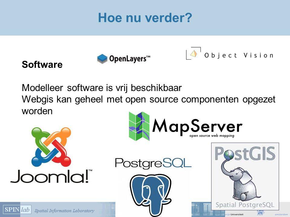 Hoe nu verder? Software Modelleer software is vrij beschikbaar Webgis kan geheel met open source componenten opgezet worden