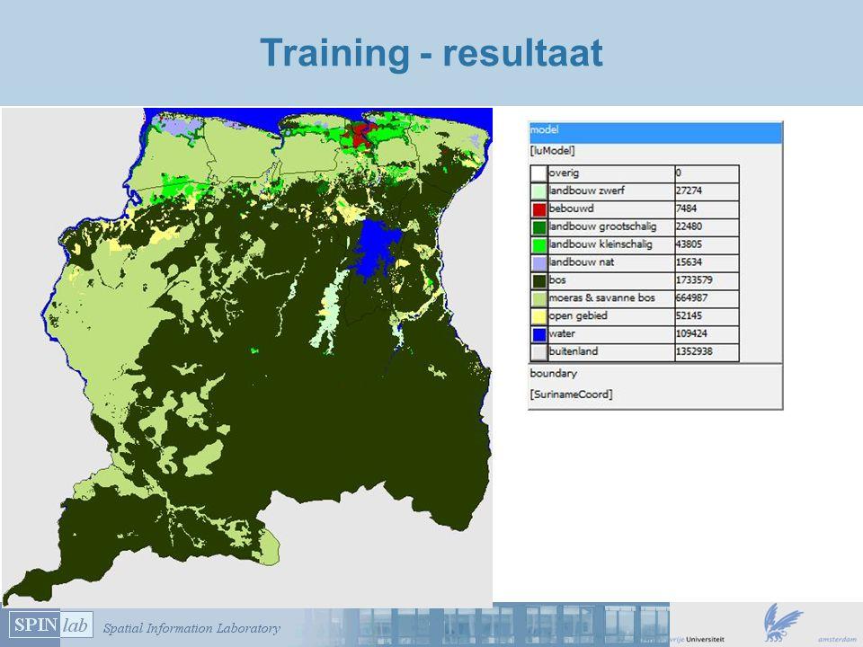 Training - resultaat