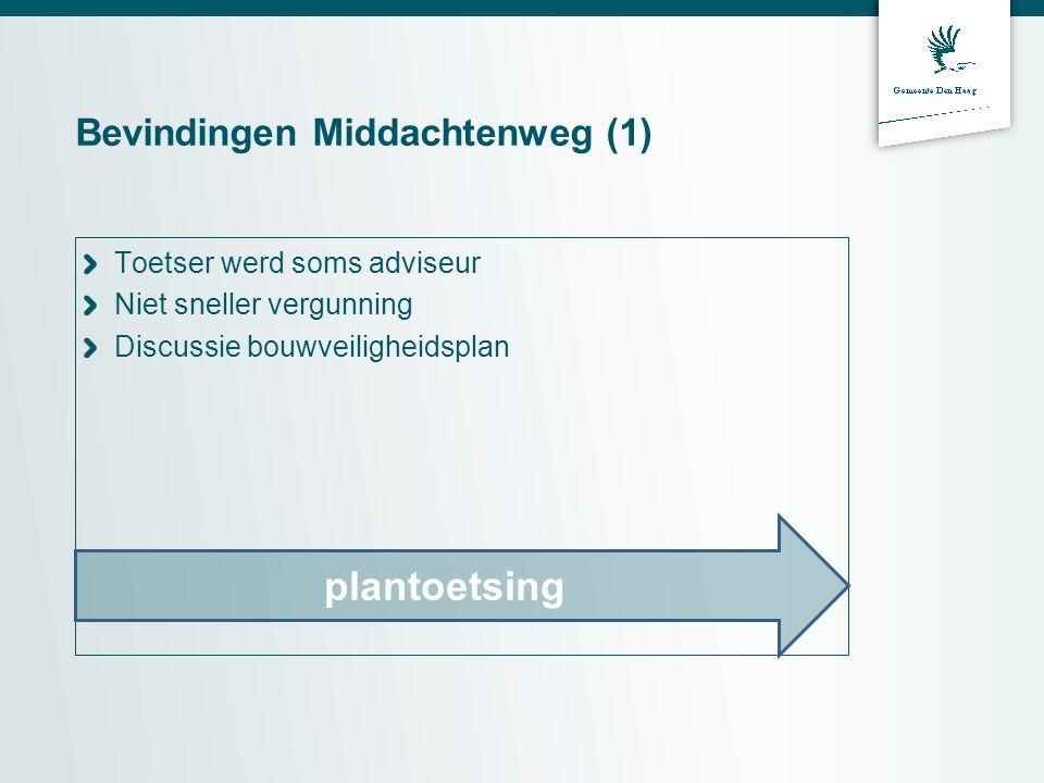 Bevindingen Middachtenweg (1) Toetser werd soms adviseur Niet sneller vergunning Discussie bouwveiligheidsplan plantoetsing