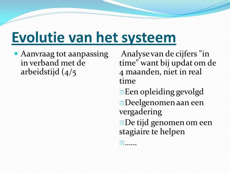 Evolutie van het systeem Aanvraag tot aanpassing in verband met de arbeidstijd (4/5 Analyse van de cijfers