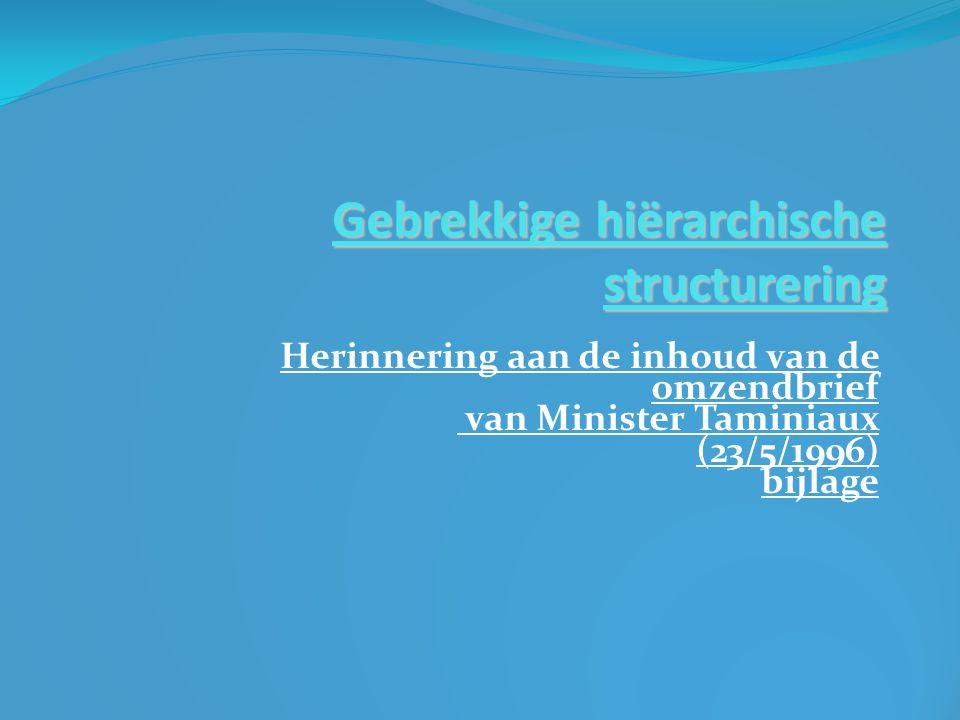 Gebrekkige hiërarchische structurering Herinnering aan de inhoud van de omzendbrief van Minister Taminiaux (23/5/1996) bijlage