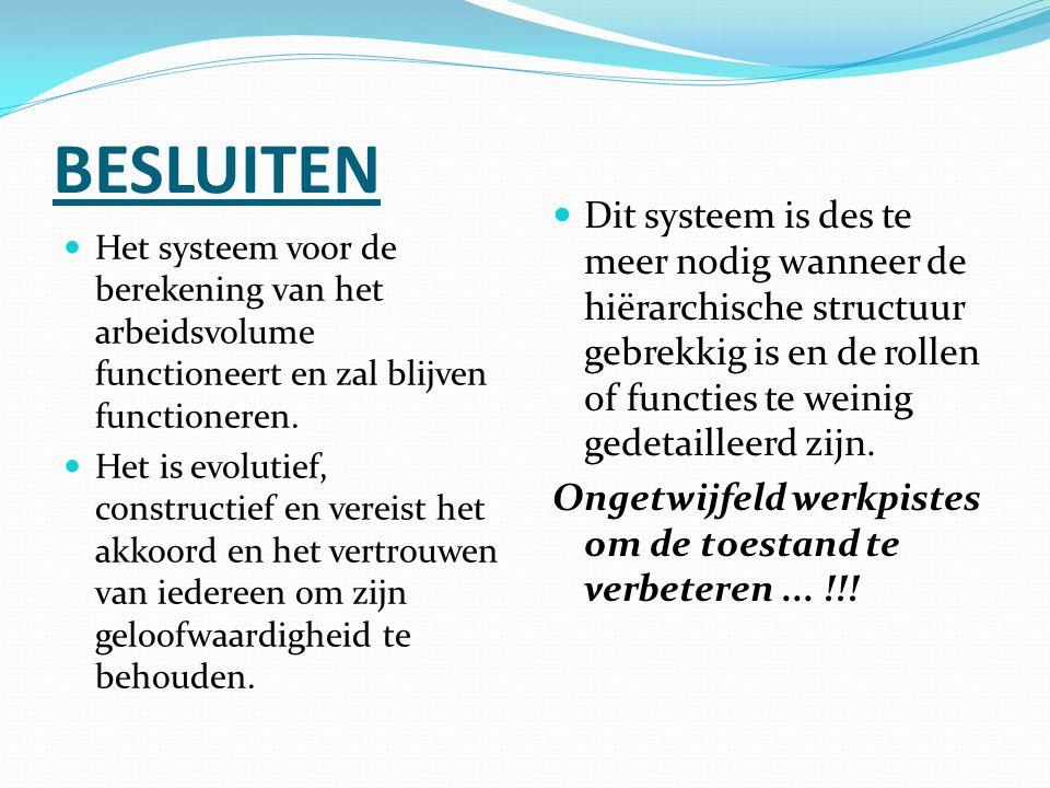 BESLUITEN Het systeem voor de berekening van het arbeidsvolume functioneert en zal blijven functioneren. Het is evolutief, constructief en vereist het