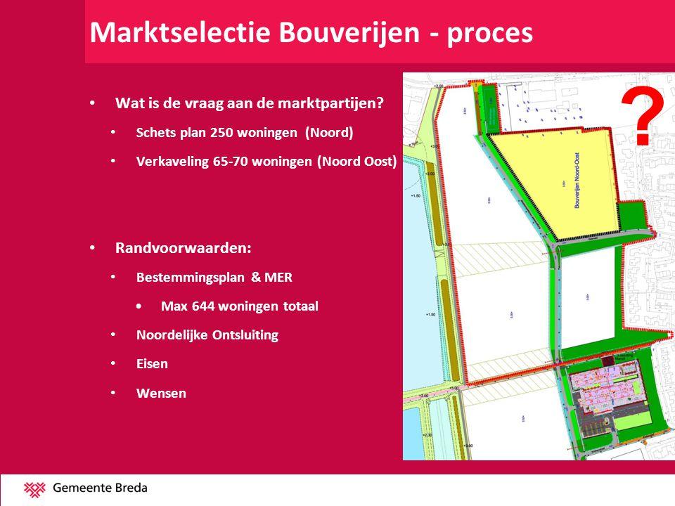 Marktselectie Bouverijen - proces Wat is de vraag aan de marktpartijen? Schets plan 250 woningen (Noord) Verkaveling 65-70 woningen (Noord Oost) Randv
