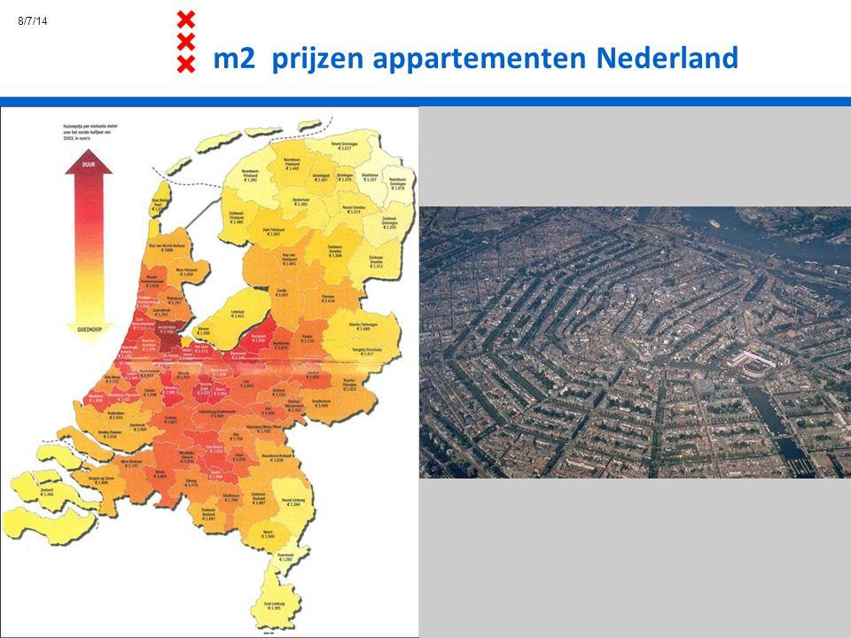 m2 prijzen appartementen Nederland 8/7/14