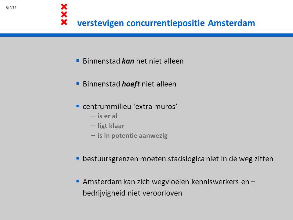 verstevigen concurrentiepositie Amsterdam  Binnenstad kan het niet alleen  Binnenstad hoeft niet alleen  centrummilieu 'extra muros' –is er al –ligt klaar –is in potentie aanwezig  bestuursgrenzen moeten stadslogica niet in de weg zitten  Amsterdam kan zich wegvloeien kenniswerkers en – bedrijvigheid niet veroorloven