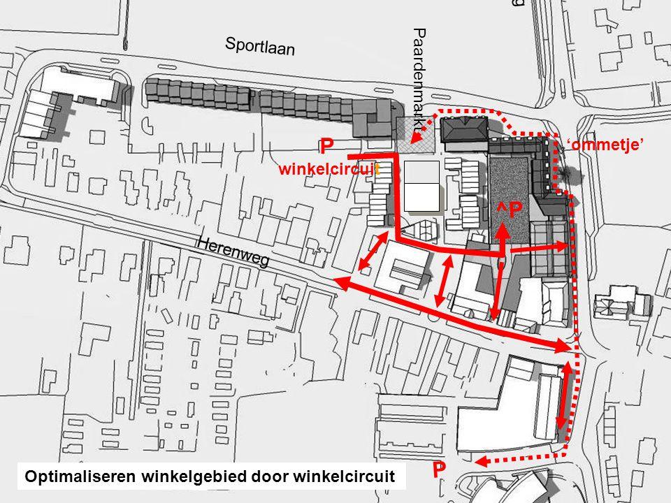winkelcircuit Laanweg Sportlaan Paardenmarkt Herenweg P P ^P winkelcircuit 'ommetje' Optimaliseren winkelgebied door winkelcircuit