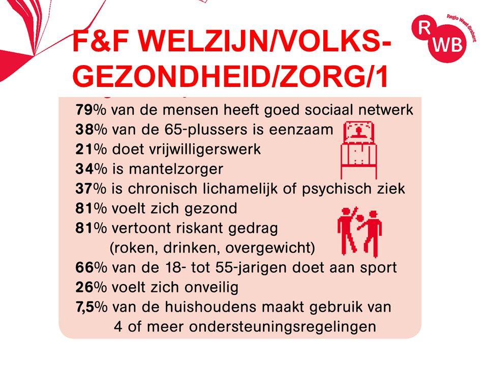 F&F WELZIJN/VOLKS- GEZONDHEID/ZORG/1