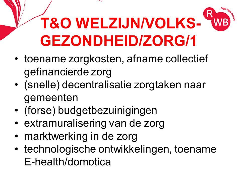 toename zorgkosten, afname collectief gefinancierde zorg (snelle) decentralisatie zorgtaken naar gemeenten (forse) budgetbezuinigingen extramuralisering van de zorg marktwerking in de zorg technologische ontwikkelingen, toename E-health/domotica T&O WELZIJN/VOLKS- GEZONDHEID/ZORG/1