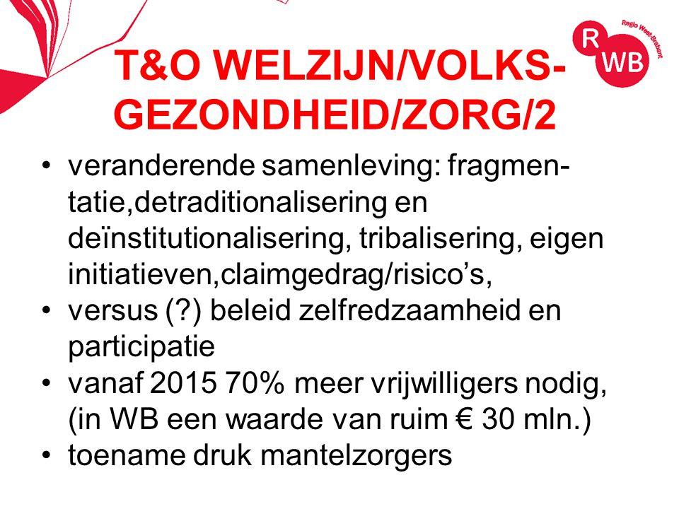 veranderende samenleving: fragmen- tatie,detraditionalisering en deïnstitutionalisering, tribalisering, eigen initiatieven,claimgedrag/risico's, versus ( ) beleid zelfredzaamheid en participatie vanaf 2015 70% meer vrijwilligers nodig, (in WB een waarde van ruim € 30 mln.) toename druk mantelzorgers T&O WELZIJN/VOLKS- GEZONDHEID/ZORG/2