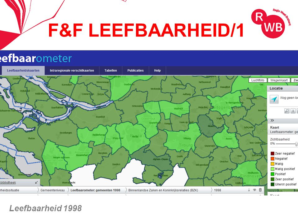 Leefbaarheid 1998 F&F LEEFBAARHEID/1