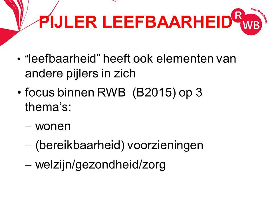 PIJLER LEEFBAARHEID leefbaarheid heeft ook elementen van andere pijlers in zich focus binnen RWB (B2015) op 3 thema's:  wonen  (bereikbaarheid) voorzieningen  welzijn/gezondheid/zorg