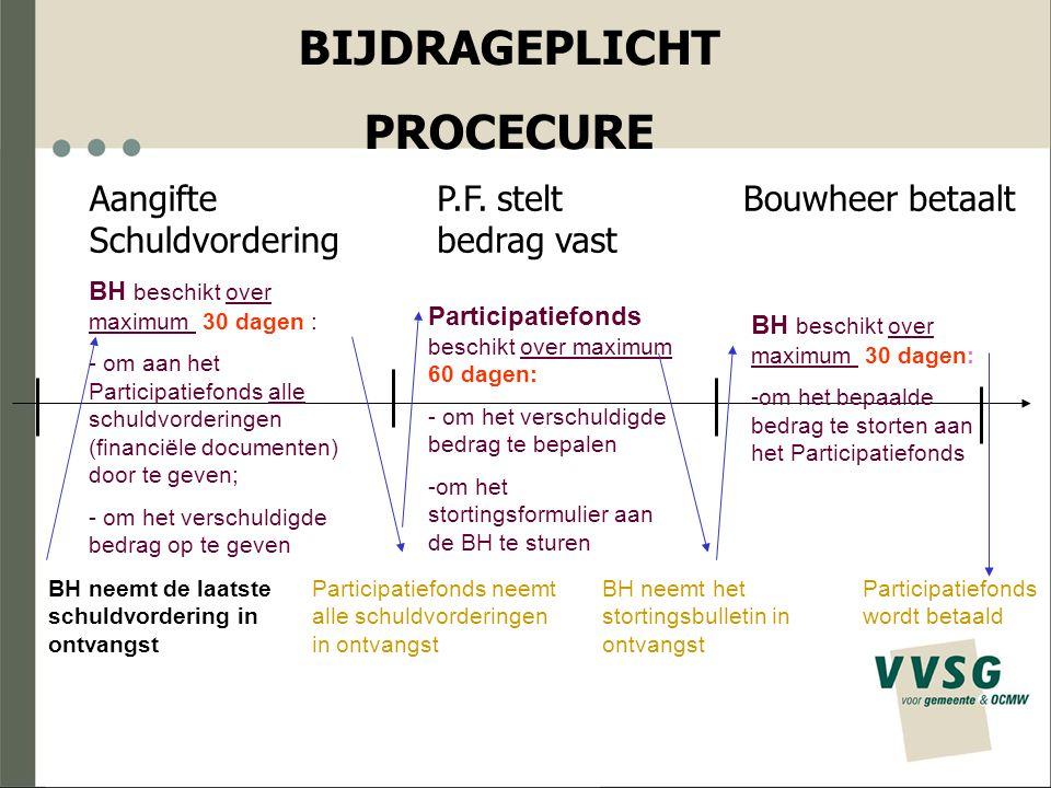 BH neemt de laatste schuldvordering in ontvangst BH beschikt over maximum 30 dagen : - om aan het Participatiefonds alle schuldvorderingen (financiële