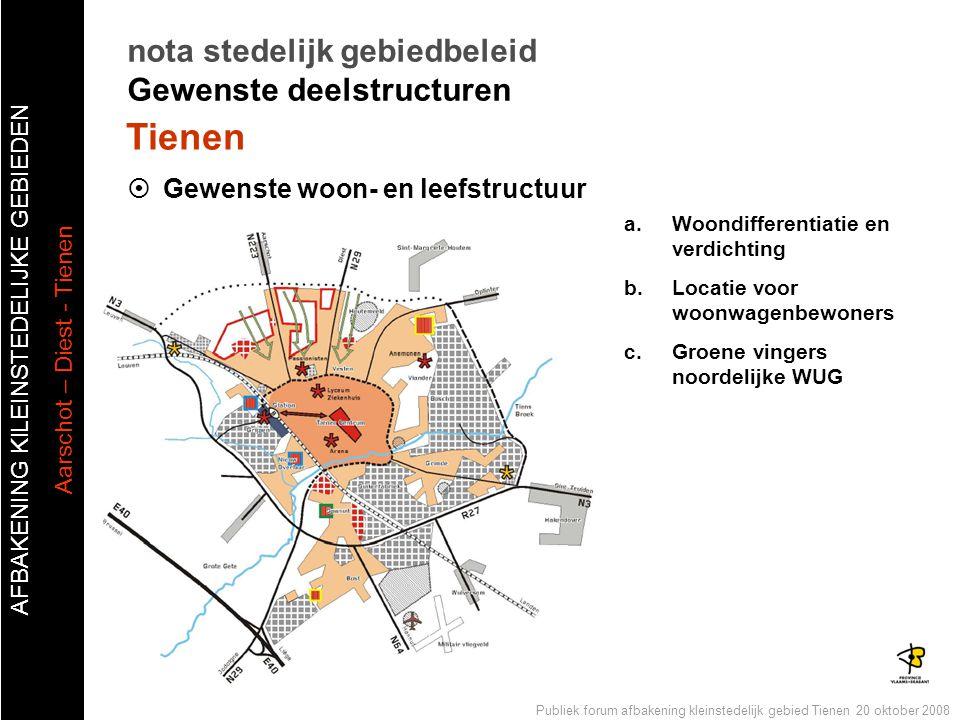 AFBAKENING KlLEINSTEDELIJKE GEBIEDEN Aarschot – Diest - Tienen Publiek forum afbakening kleinstedelijk gebied Tienen 20 oktober 2008  Gewenste woon-