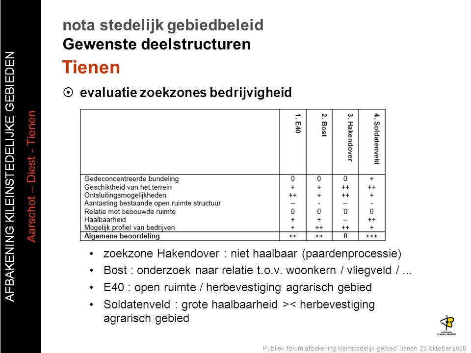 AFBAKENING KlLEINSTEDELIJKE GEBIEDEN Aarschot – Diest - Tienen Publiek forum afbakening kleinstedelijk gebied Tienen 20 oktober 2008  evaluatie zoekz