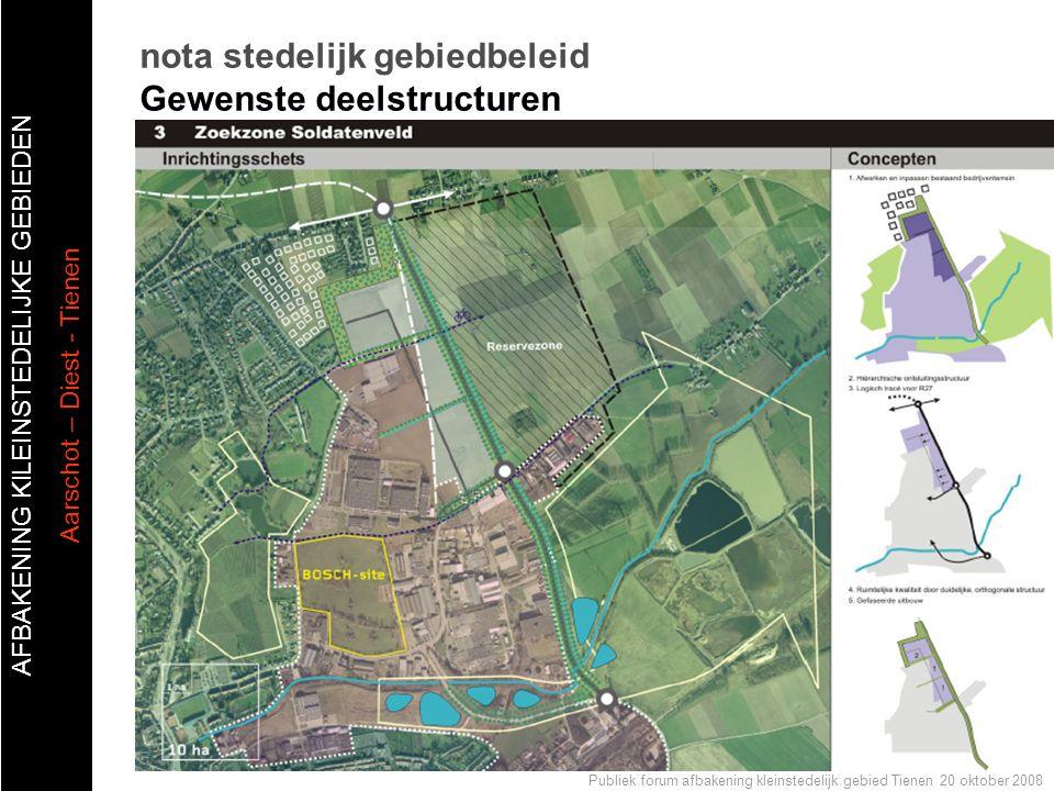 AFBAKENING KlLEINSTEDELIJKE GEBIEDEN Aarschot – Diest - Tienen Publiek forum afbakening kleinstedelijk gebied Tienen 20 oktober 2008  Inrichtingssche