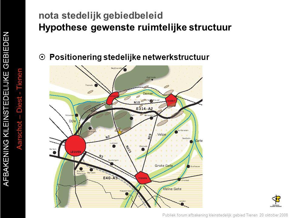 AFBAKENING KlLEINSTEDELIJKE GEBIEDEN Aarschot – Diest - Tienen Publiek forum afbakening kleinstedelijk gebied Tienen 20 oktober 2008  Positionering s