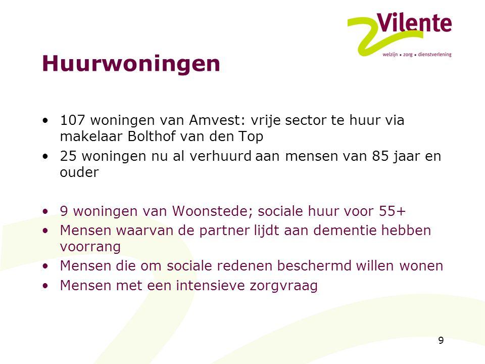 9 Huurwoningen 107 woningen van Amvest: vrije sector te huur via makelaar Bolthof van den Top 25 woningen nu al verhuurd aan mensen van 85 jaar en oud