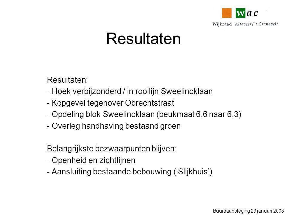 Resultaten Resultaten: - Hoek verbijzonderd / in rooilijn Sweelincklaan - Kopgevel tegenover Obrechtstraat - Opdeling blok Sweelincklaan (beukmaat 6,6 naar 6,3) - Overleg handhaving bestaand groen Belangrijkste bezwaarpunten blijven: - Openheid en zichtlijnen - Aansluiting bestaande bebouwing ('Slijkhuis') Buurtraadpleging 23 januari 2008