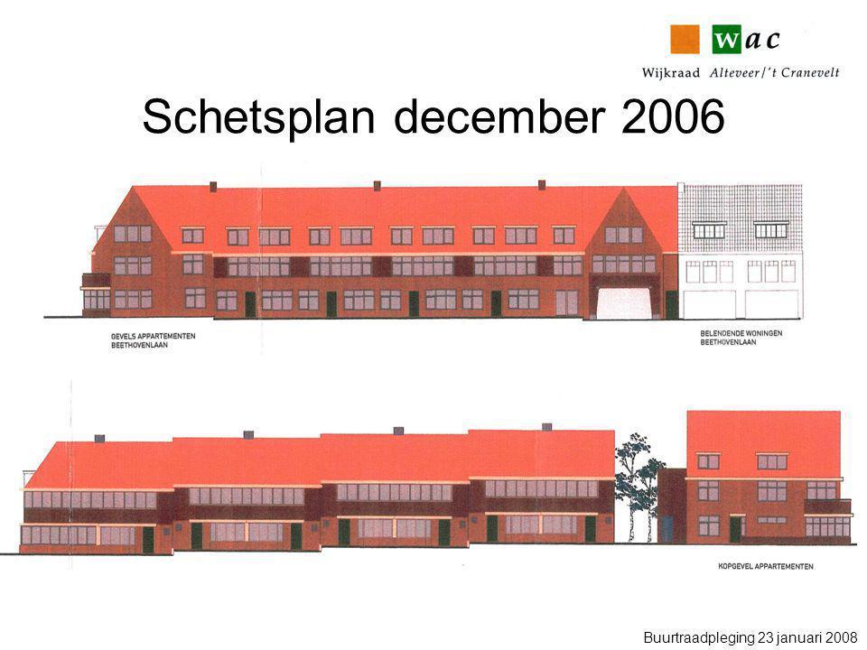Minimale doelstelling werkgroep Buurtraadpleging 23 januari 2008