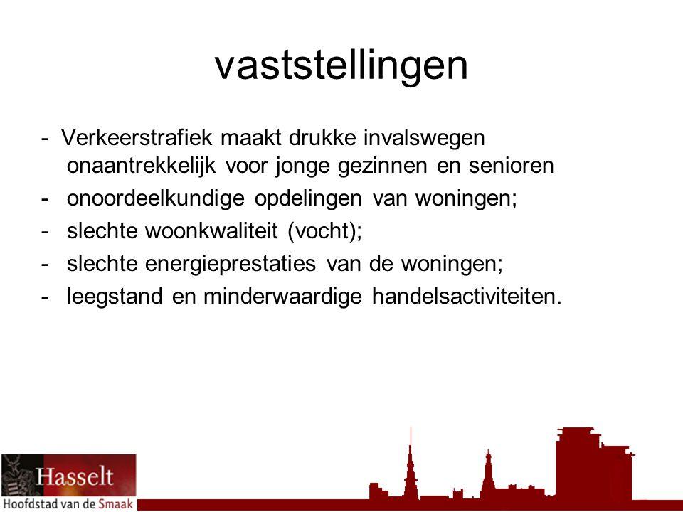 inventaris PHL departement architectuur Beoordeling van woonkwaliteit, functies en bewoning Erfgoed: www.hasel.bewww.hasel.be Fase 1: Koningin Astridlaan en Kuringersteenweg Volgende fases: Kempische steenweg en Sint- Truidersteenweg