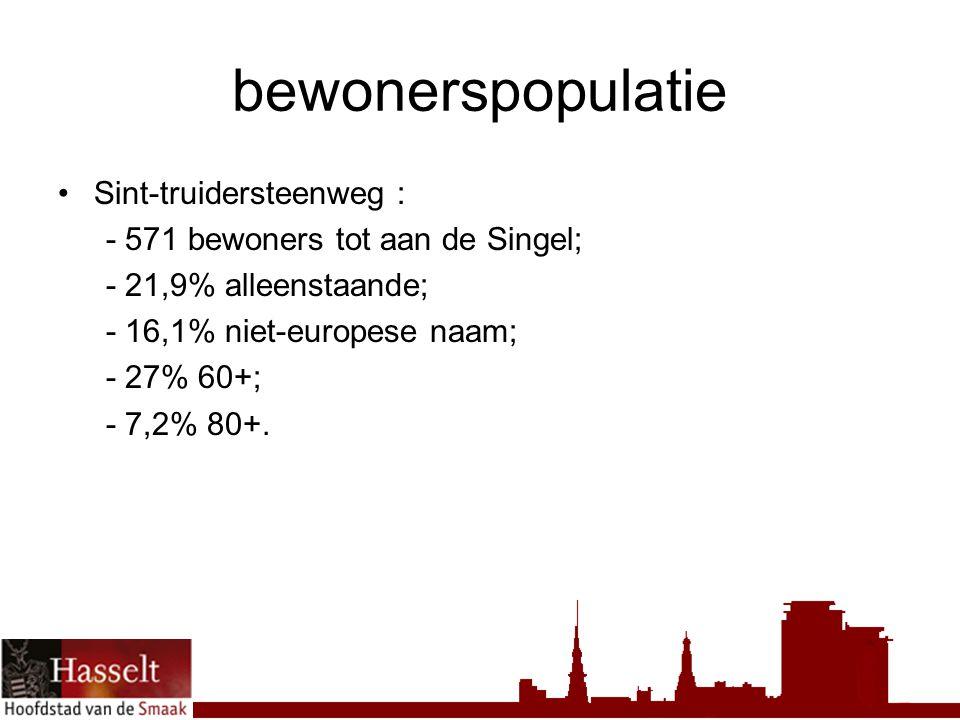 bewonerspopulatie Sint-truidersteenweg : - 571 bewoners tot aan de Singel; - 21,9% alleenstaande; - 16,1% niet-europese naam; - 27% 60+; - 7,2% 80+.