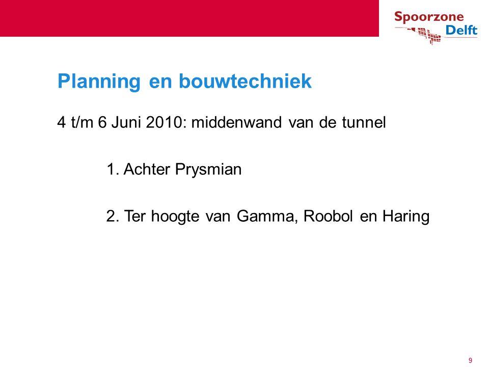Planning en bouwtechniek 4 t/m 6 Juni 2010: middenwand van de tunnel 1.