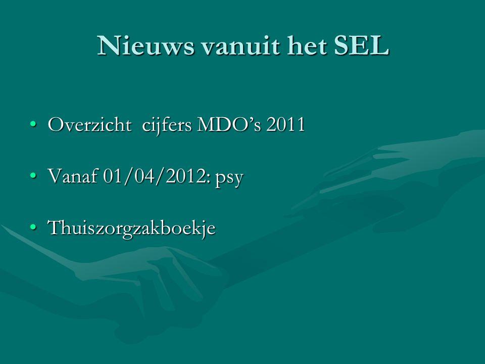 Nieuws vanuit het SEL Overzicht cijfers MDO's 2011Overzicht cijfers MDO's 2011 Vanaf 01/04/2012: psyVanaf 01/04/2012: psy ThuiszorgzakboekjeThuiszorgzakboekje