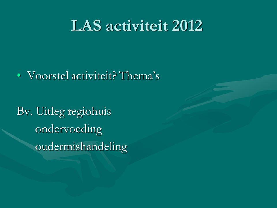 LAS activiteit 2012 Voorstel activiteit. Thema'sVoorstel activiteit.