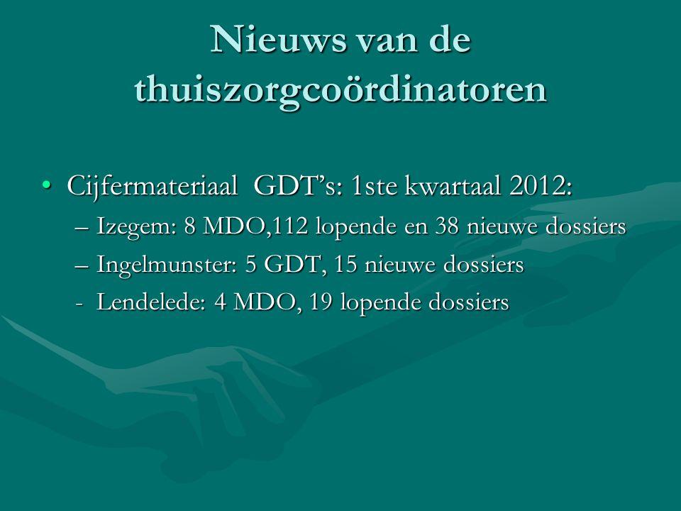 Varia Evaluatie dag van de zorg van 18 maartEvaluatie dag van de zorg van 18 maart Thuis Blijven Wonen: CM Roeselare-TieltThuis Blijven Wonen: CM Roeselare-Tielt