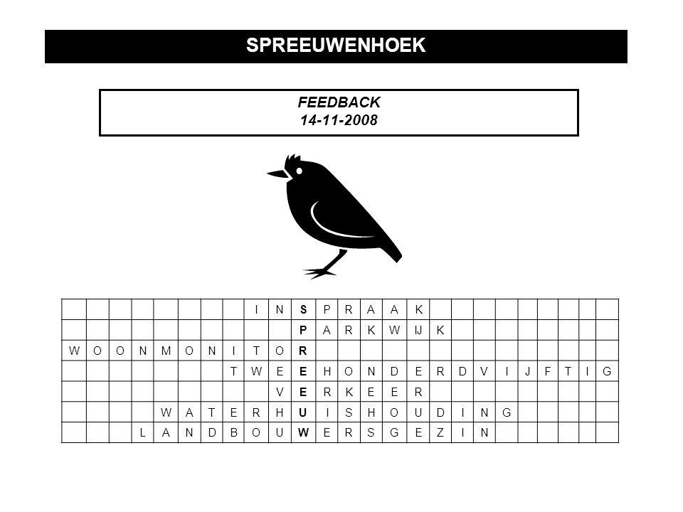 SPREEUWENHOEK FEEDBACK 14-11-2008 INSPRAAK PARKWIJK WOONMONITOR TWEEHONDERDVIJFTIG VERKEER WATERHUISHOUDING LANDBOUWERSGEZIN