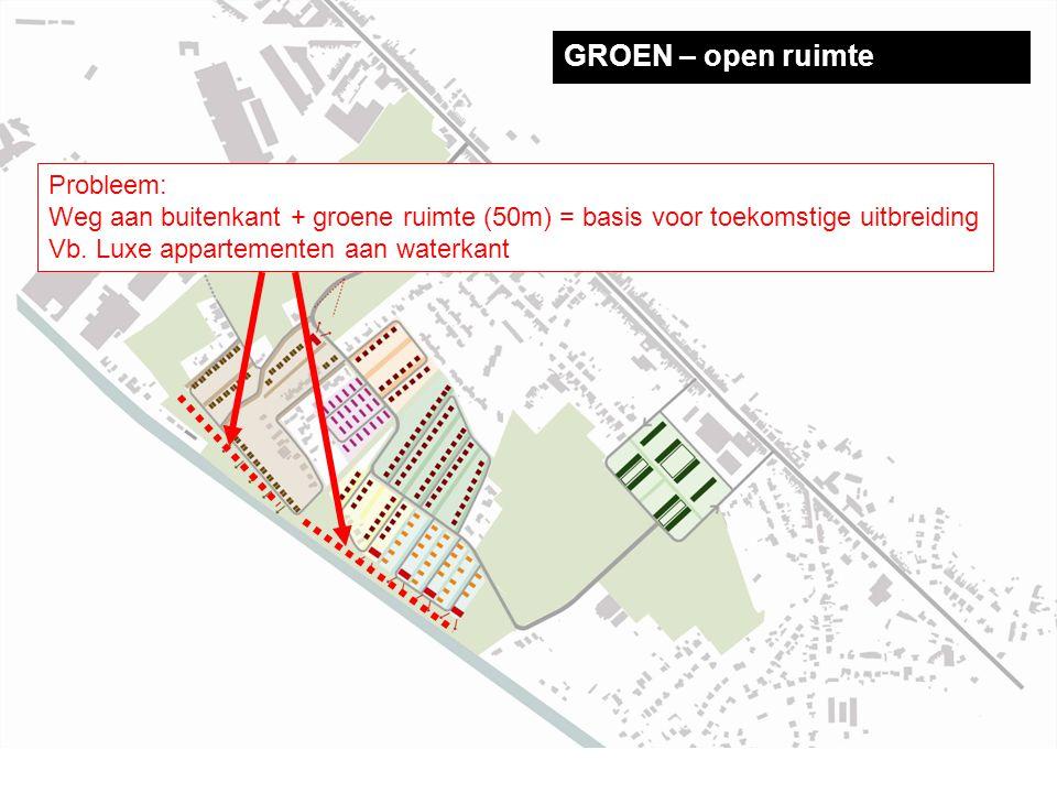 GROEN – open ruimte Probleem: Weg aan buitenkant + groene ruimte (50m) = basis voor toekomstige uitbreiding Vb.