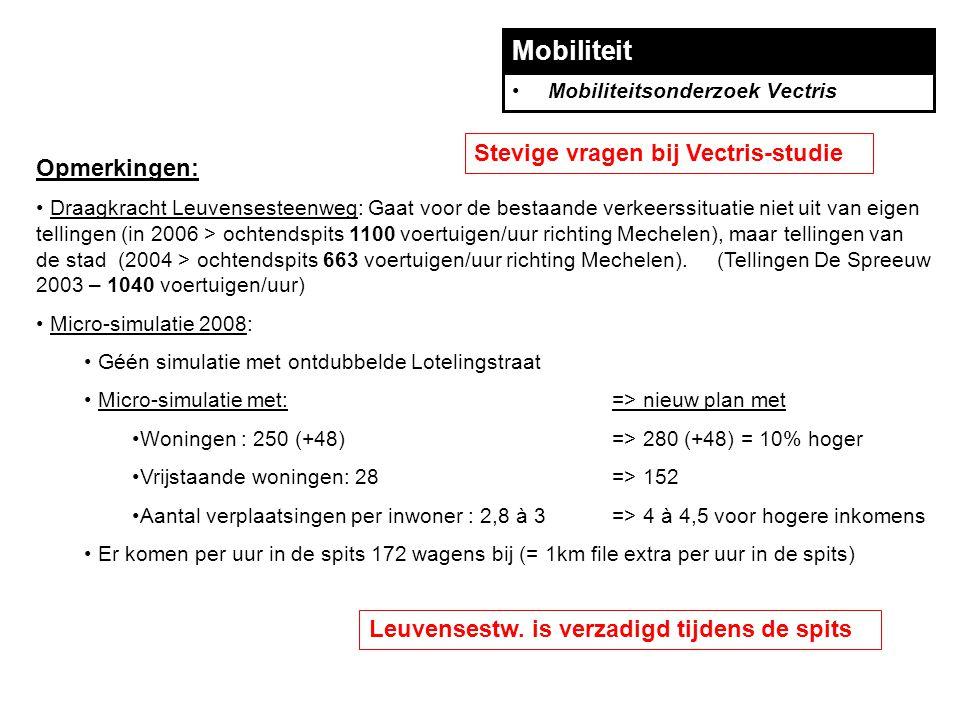 Mobiliteit Mobiliteitsonderzoek Vectris Opmerkingen: Draagkracht Leuvensesteenweg: Gaat voor de bestaande verkeerssituatie niet uit van eigen tellingen (in 2006 > ochtendspits 1100 voertuigen/uur richting Mechelen), maar tellingen van de stad (2004 > ochtendspits 663 voertuigen/uur richting Mechelen).
