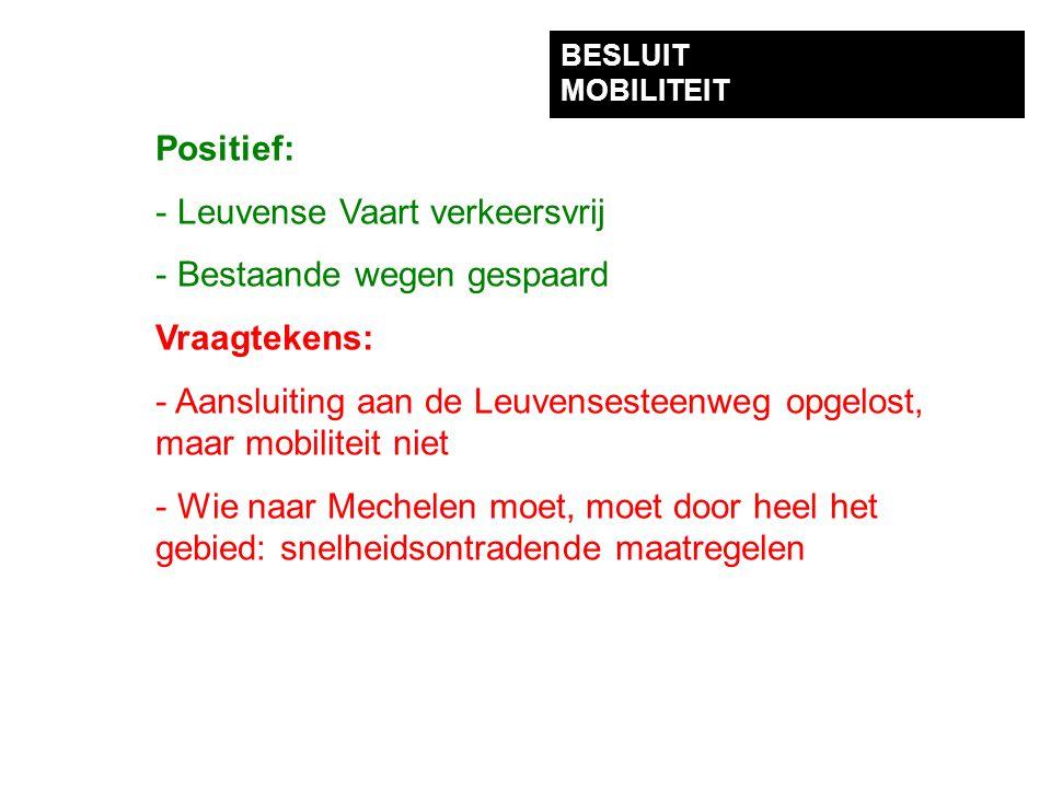 BESLUIT MOBILITEIT Positief: - Leuvense Vaart verkeersvrij - Bestaande wegen gespaard Vraagtekens: - Aansluiting aan de Leuvensesteenweg opgelost, maar mobiliteit niet - Wie naar Mechelen moet, moet door heel het gebied: snelheidsontradende maatregelen