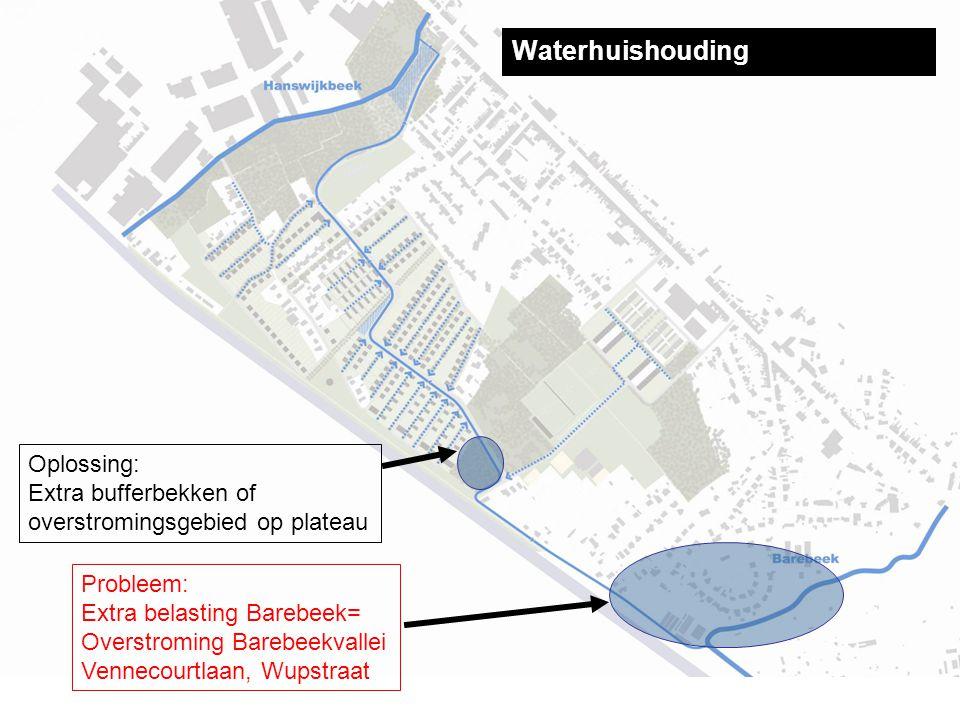 Waterhuishouding Probleem: Extra belasting Barebeek= Overstroming Barebeekvallei Vennecourtlaan, Wupstraat Oplossing: Extra bufferbekken of overstromingsgebied op plateau