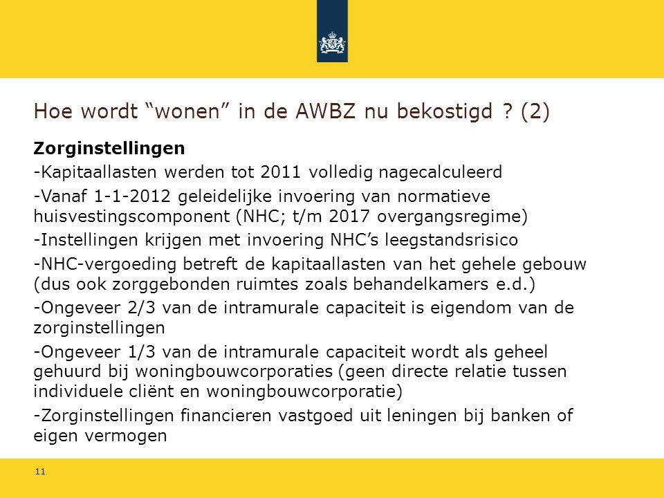 11 Zorginstellingen -Kapitaallasten werden tot 2011 volledig nagecalculeerd -Vanaf 1-1-2012 geleidelijke invoering van normatieve huisvestingscomponen
