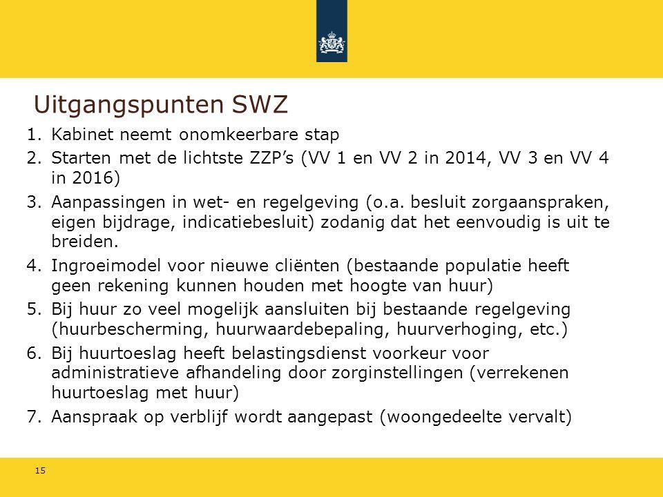 15 Uitgangspunten SWZ 1.Kabinet neemt onomkeerbare stap 2.Starten met de lichtste ZZP's (VV 1 en VV 2 in 2014, VV 3 en VV 4 in 2016) 3.Aanpassingen in
