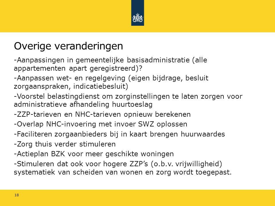 Overige veranderingen -Aanpassingen in gemeentelijke basisadministratie (alle appartementen apart geregistreerd)? -Aanpassen wet- en regelgeving (eige