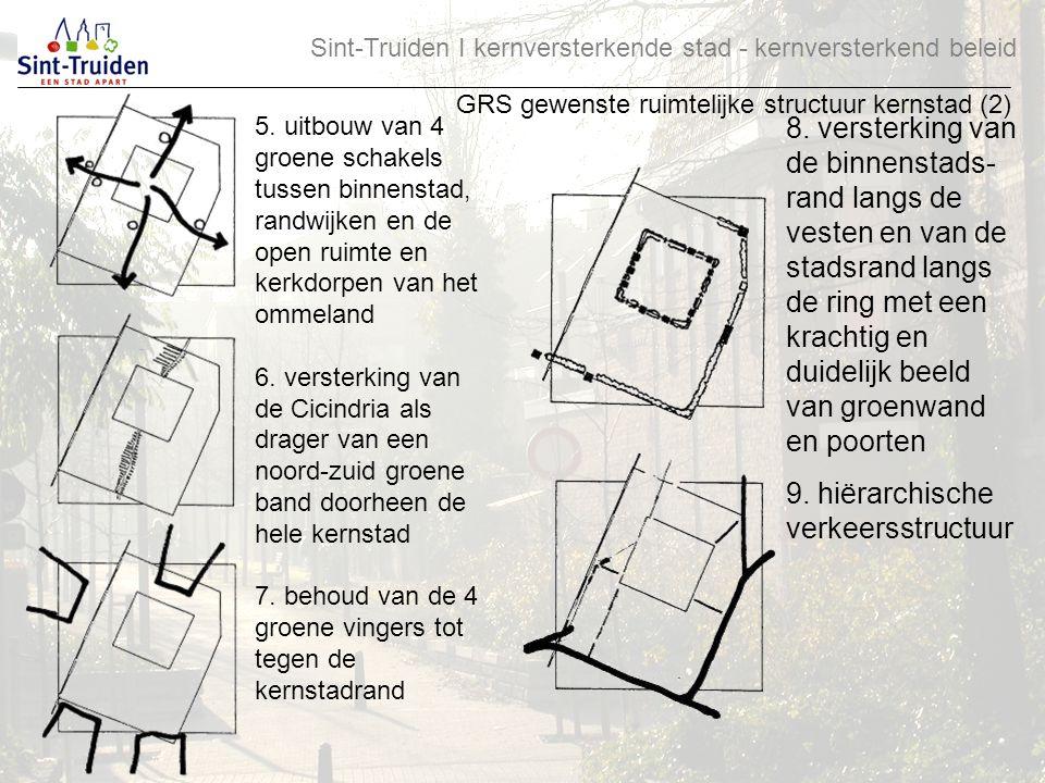 Sint-Truiden І kernversterkende stad - kernversterkend beleid GRS gewenste ruimtelijke structuur kernstad (2) 5. uitbouw van 4 groene schakels tussen