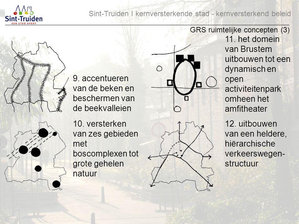 Sint-Truiden І kernversterkende stad - kernversterkend beleid GRS ruimtelijke concepten (3) 9. accentueren van de beken en beschermen van de beekvalle