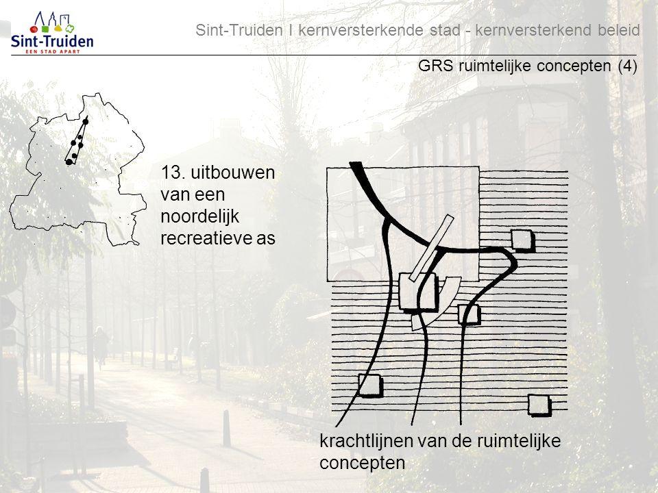 Sint-Truiden І kernversterkende stad - kernversterkend beleid GRS ruimtelijke concepten (4) 13. uitbouwen van een noordelijk recreatieve as krachtlijn