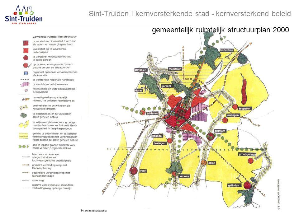 Sint-Truiden І kernversterkende stad - kernversterkend beleid GRS gewenste ruimtelijke structuur kernstad (1) 1.