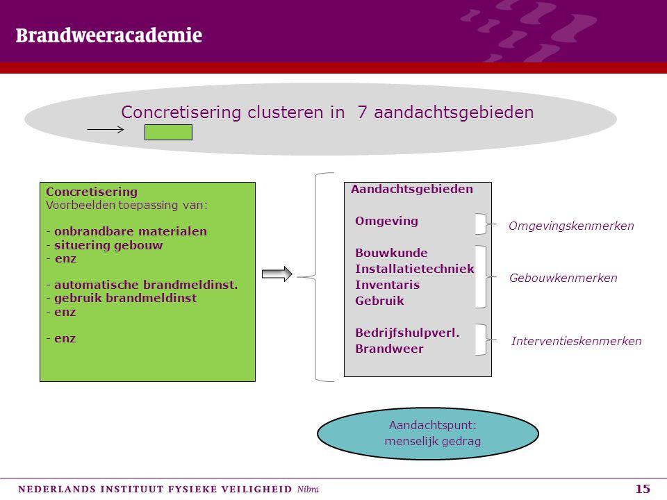 15 Concretisering clusteren in 7 aandachtsgebieden Concretisering Voorbeelden toepassing van: - onbrandbare materialen - situering gebouw - enz - auto
