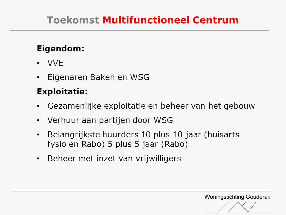 Toekomst Multifunctioneel Centrum Eigendom: VVE Eigenaren Baken en WSG Exploitatie: Gezamenlijke exploitatie en beheer van het gebouw Verhuur aan part
