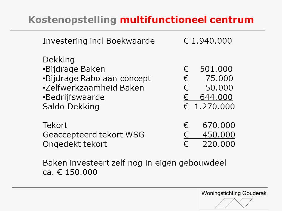 Kostenopstelling multifunctioneel centrum Investering incl Boekwaarde€ 1.940.000 Dekking Bijdrage Baken€ 501.000 Bijdrage Rabo aan concept€ 75.000 Zel